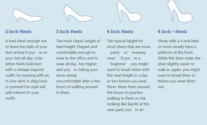 Accessories Guide Pic 004